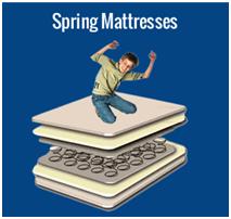 spring mattress.png